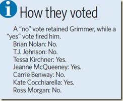 How-They-Voted