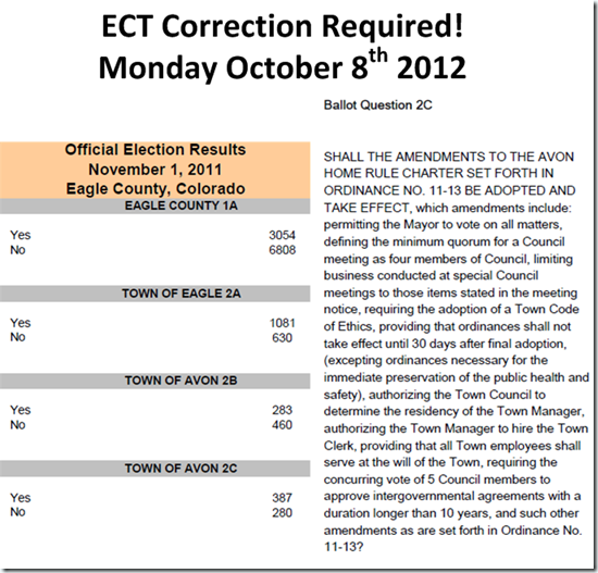 ECT-Correction-8OCT2012