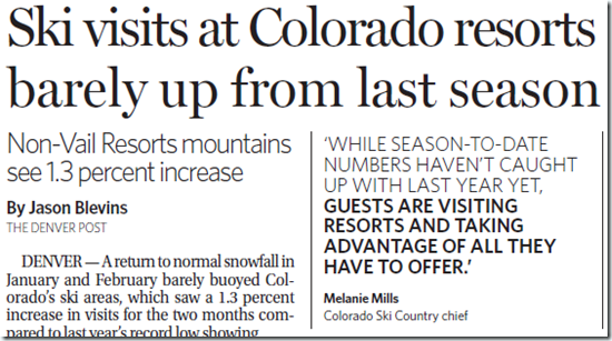 Ski-Visits