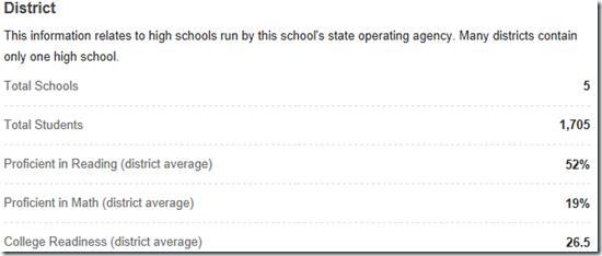ECSD-Ranking-30JUN2013