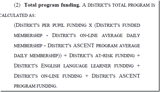 Total-Program-Funding