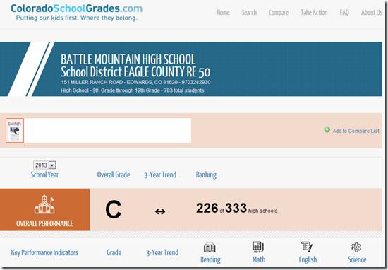 Battle-Mountain-Rank