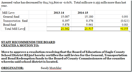 ECSD-Mill-Levy-Increase