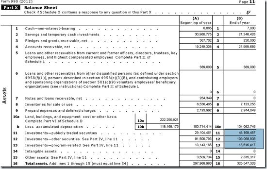 VVMC-Cash-and-Equivalents