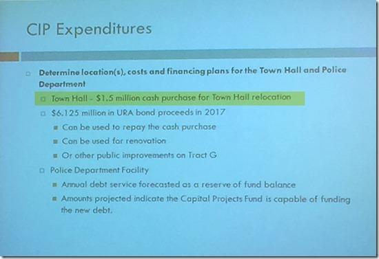 Avon-CIP-Skier-Building-2016-Budget
